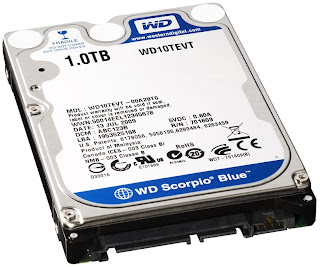 1 tb o terabyte