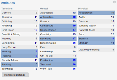 FM14 Half back player attributes