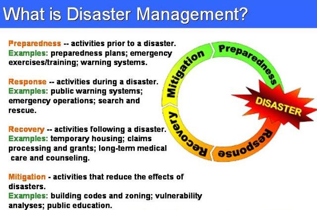 mitigation of human made disaster