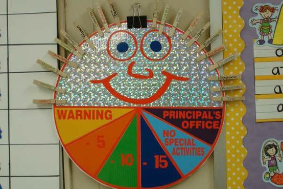 Classroom Management Ideas For Kindergarten : Kindergarten tales classroom management