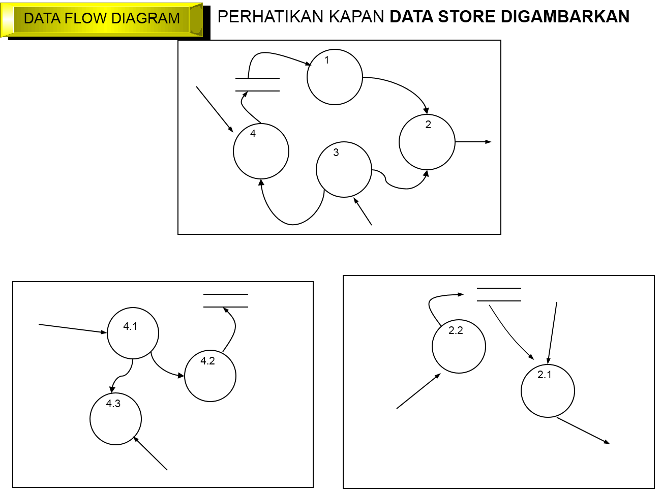 Review materi spk 2014 entity relationship diagram erd ccuart Images