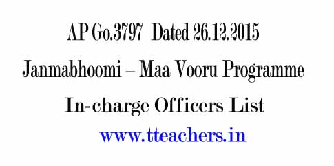 AP Janmabhoomi Maa Vooru Programme Districts Incharge Officers list
