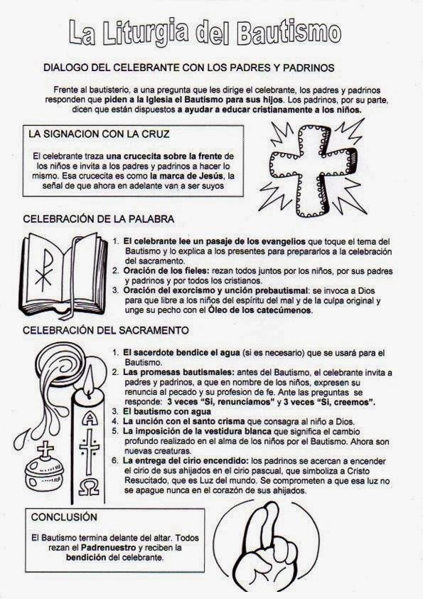 Matrimonio Catolico Resumen : La catequesis el de sandra recursos