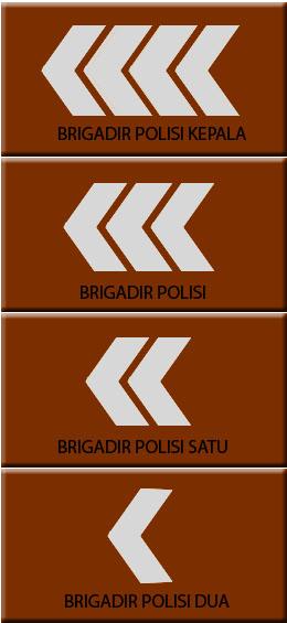 brigadir.me