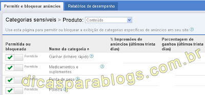 categorias do google adsense