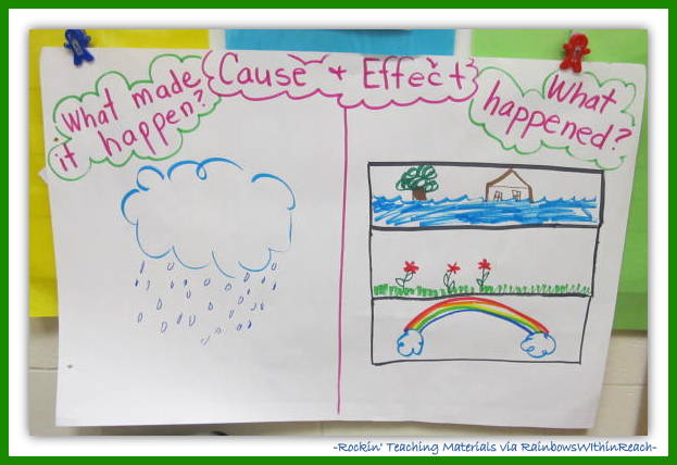 Weather Cause + Effect (from Weather RoundUP at RainbowsWIthinReach)