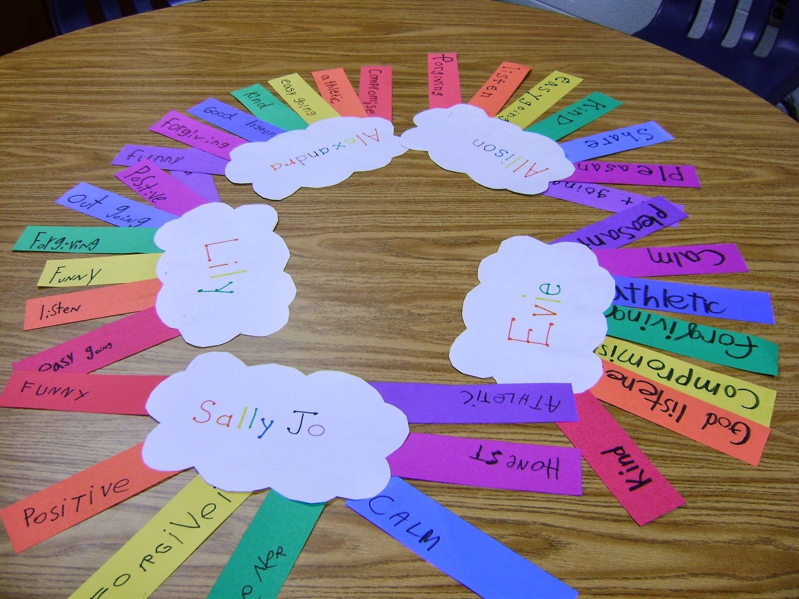 Elementary counseling blog groups for Group craft ideas for adults