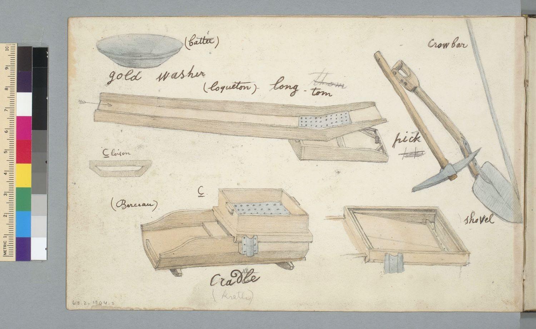 mining tools 1849 Gallery