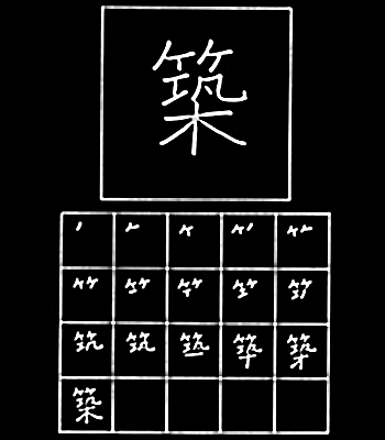 kanji membangun