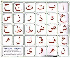 Alfabeto arabe.