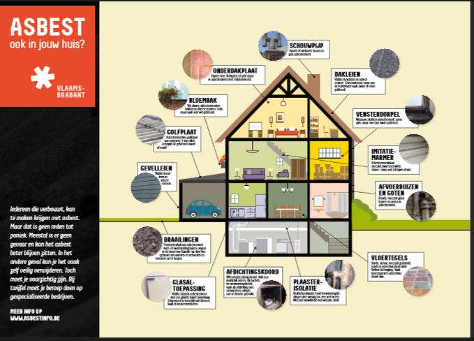 Asbest in jouw huis?