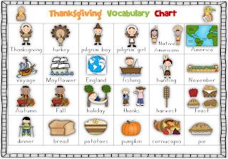 Thanksgiving Handwriting Cards Center Activity