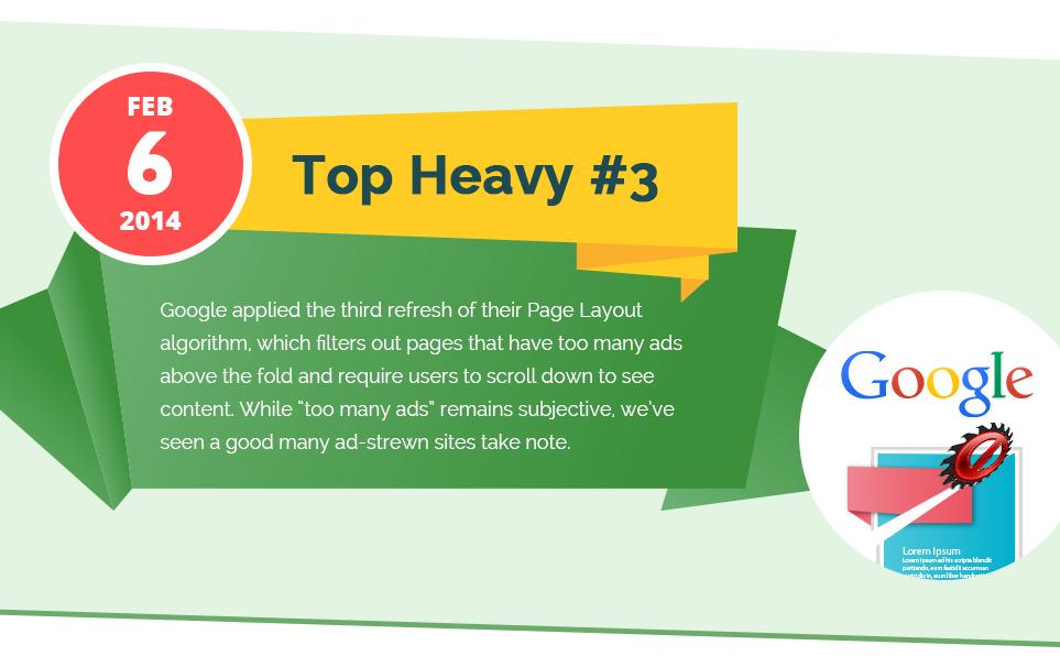 Cập nhật Top Heavy algorithm