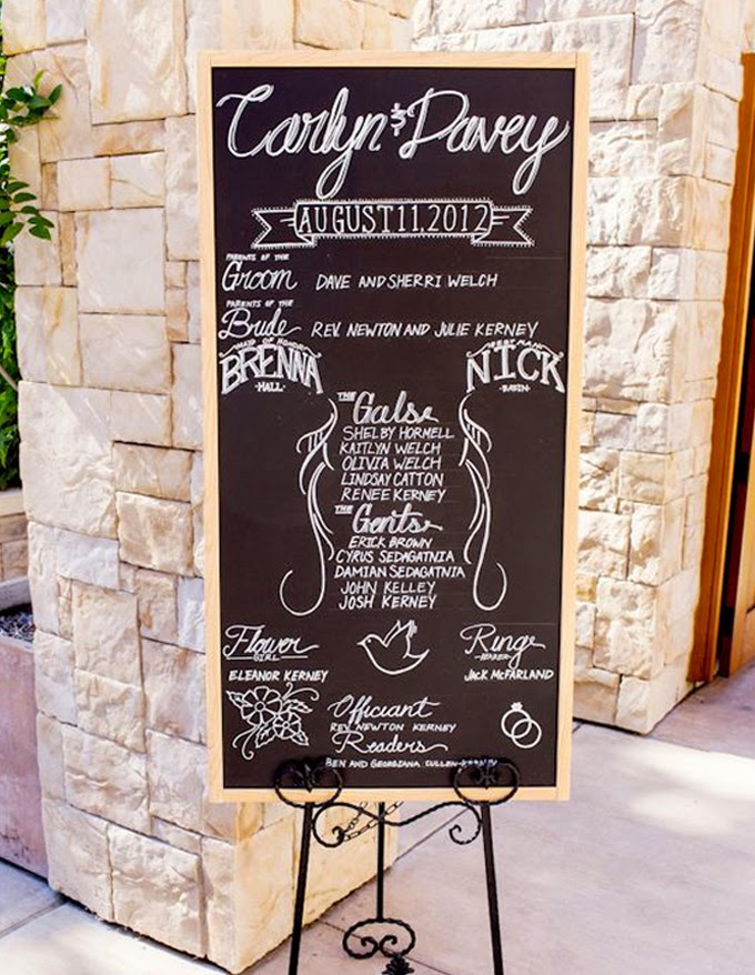 12 Delightful Ways To Use Wedding Signs Throughout Your Wedding - Share Names And Roles Of Bridal Party