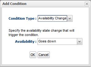 Alert availability down