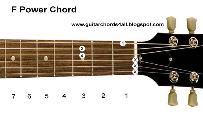 Guitar Chords: Guitar Chords-Power chords