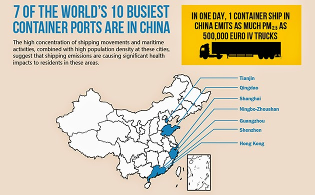 China Ports (Credit: NRDC) Click to enlarge.