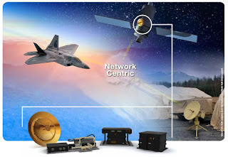 Спутниковый CDL канал передачи данных Ka диапазона частот