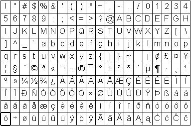 Секретные символы для вставки в смс