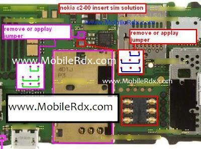 http://4.bp.blogspot.com/-ImAltmfTudM/T2tAs5XjTnI/AAAAAAAABf4/ouMz2HR9RkY/s400/Nokia%2BC2-00%2BInsert%2BSim%2BSolution.jpg
