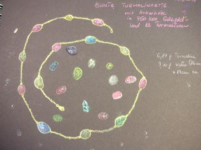 disegno di una collana con tormaline colorate