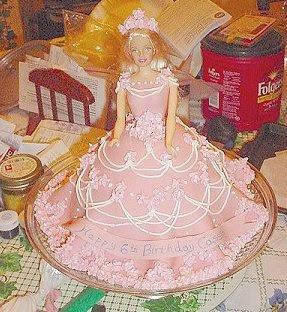 Birthday Cakes Decorating Ideas