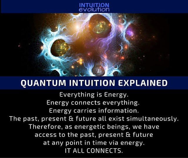 Quantum intuition explained.