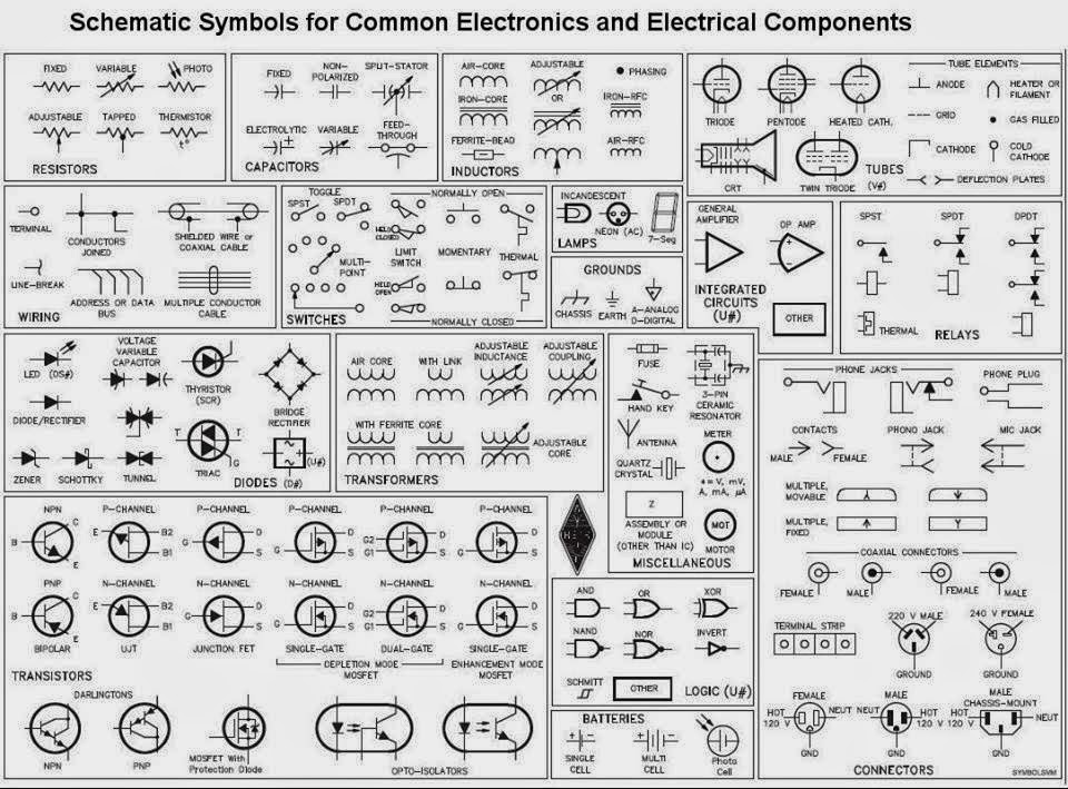 schematic symbols diagram for common electronics and electrical, wiring diagram