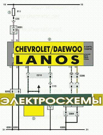 Данные электросхемы на автомобиль Daewoo Lanos SX вы сможете безошибочно найти неполадки в...