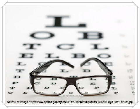 Short-sighted and Long-sighted, Myopia and Hypermetropia