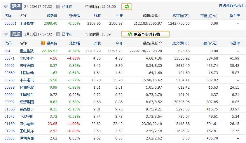 中国株コバンザメ投資ウォッチ銘柄watch20140213
