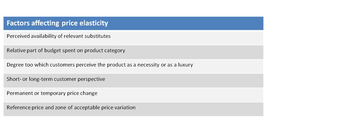 Markedsføringsledelse definisjon
