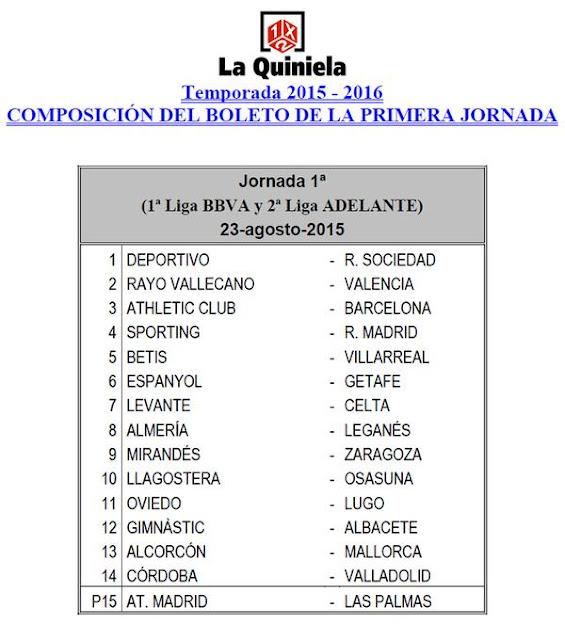 Atlético Madrid - Las Palmas pleno al 15 en la quiniela