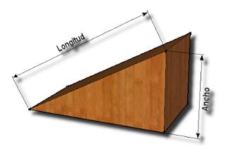 Parámetros principales de una cuña para calcular la ventaja mecánica