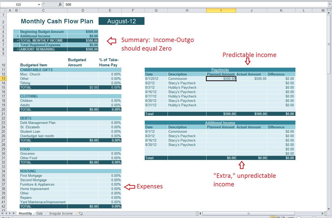 28+ [ Flowplanner ] | True Story Monthly Cash Flow Plan,Cashflow ...