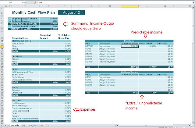 cash flow planner