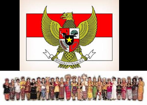 Mengerjakan Pr Faktor Faktor Keberagaman Budaya Indonesia