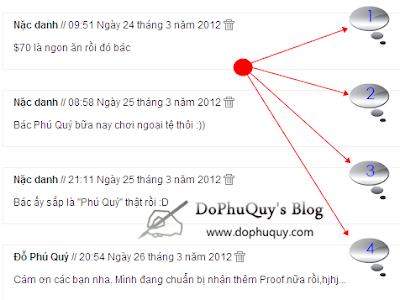 đánh số thứ tự cho nhận xét (comment) trên blogger
