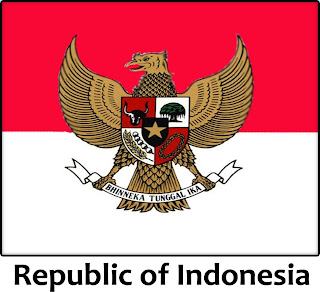 Articles About Indonesia