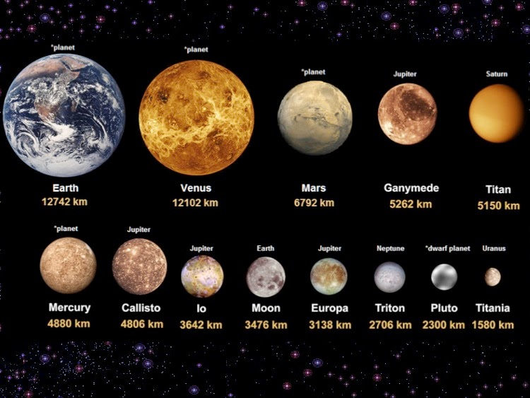 w solar system all planets - photo #6