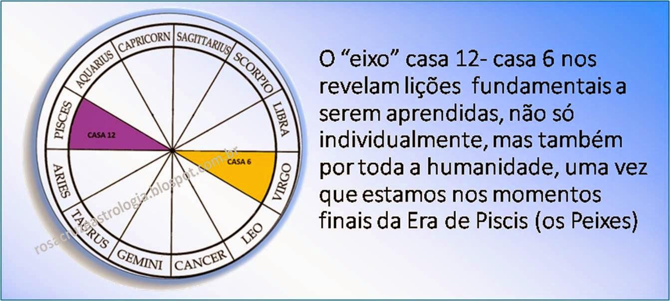 ASTROLOGÍA ESOTÉRICA - Astrologos del Mundo