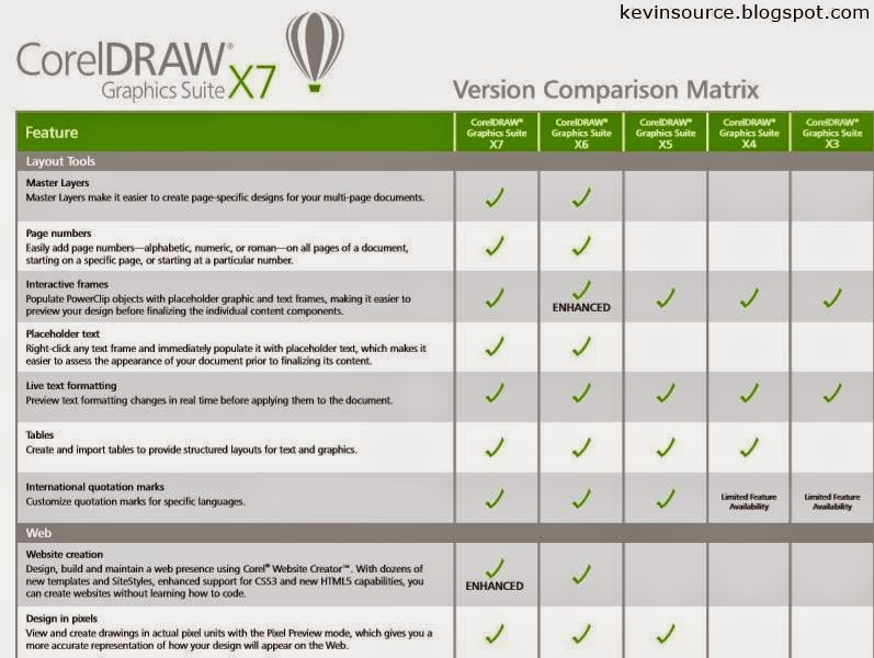 how to use corel draw x7