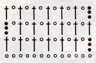 Вязание сеточки крючком. Схема вязания сеточки крючком.