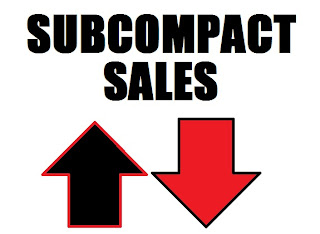 September 2015 Subcompact Car Sales
