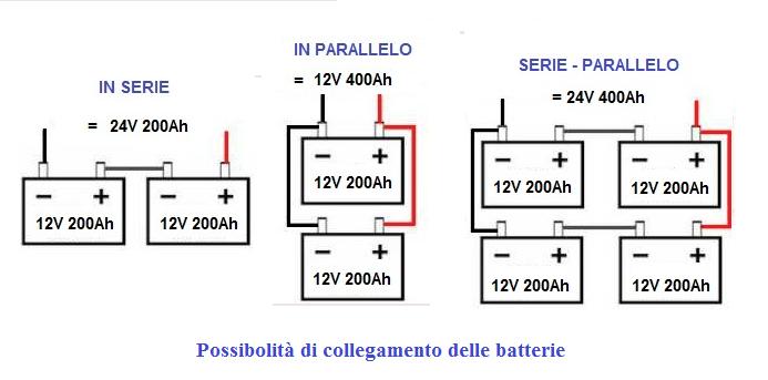wiring 3 way speaker usb wire for speakers   elsavadorla wiring diagram 3 way speaker system wiring diagram 3 way speaker system