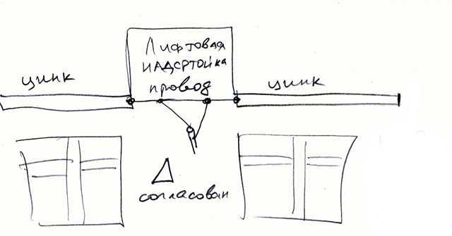 Согласование Inv V - dl2kq.de