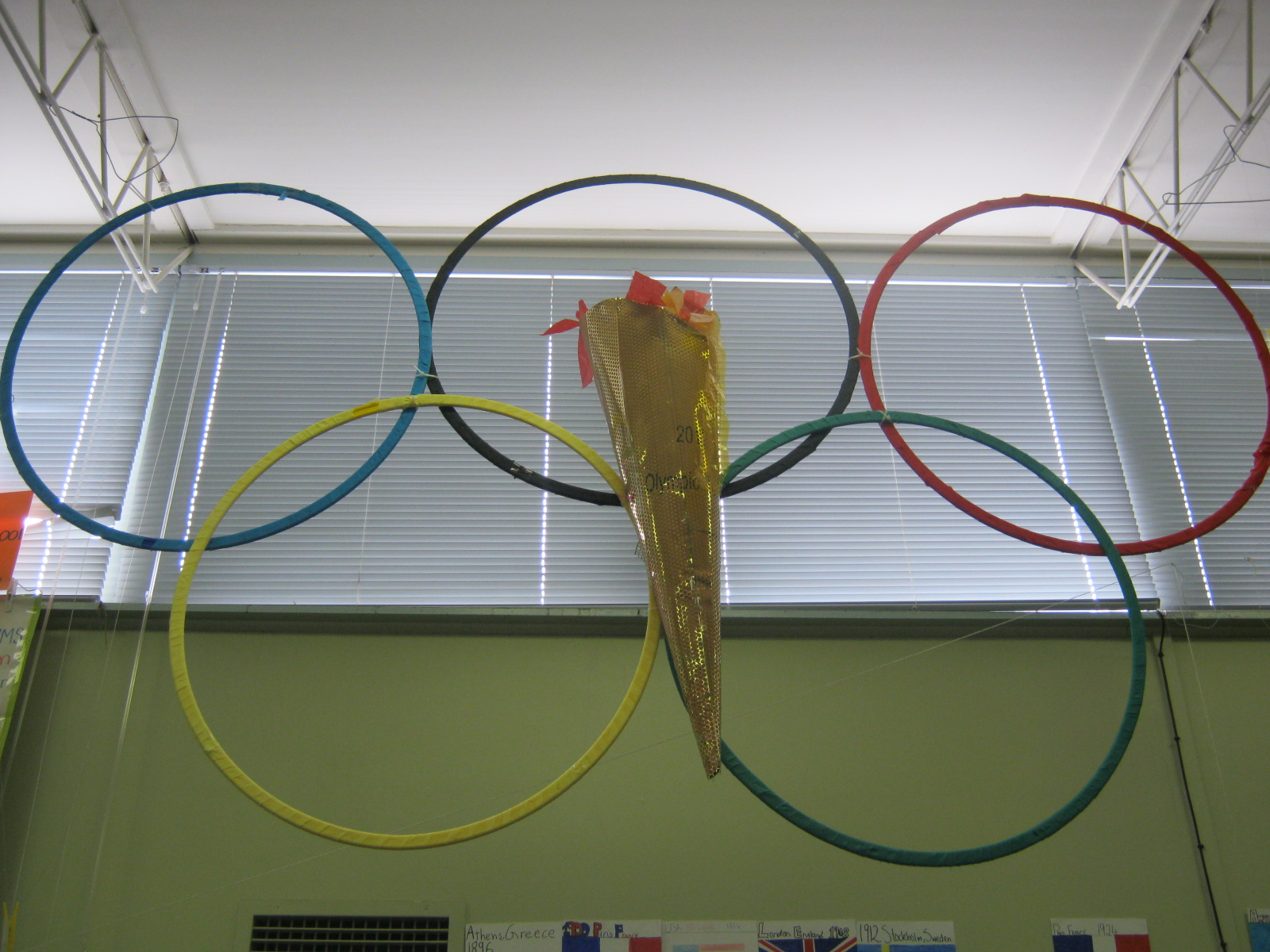 Classroom Olympics Ideas ~ Miss a s class ideas olympic classroom decor