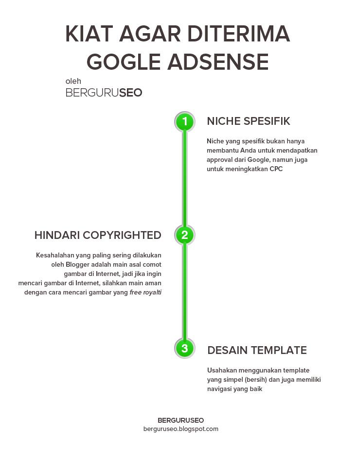 Siapa yang tak senang jika mendapat gaji jutaan rupiah dari Internet hanya dari menulis a Belajar Cara Agar Sukses Bisnis Google AdSense