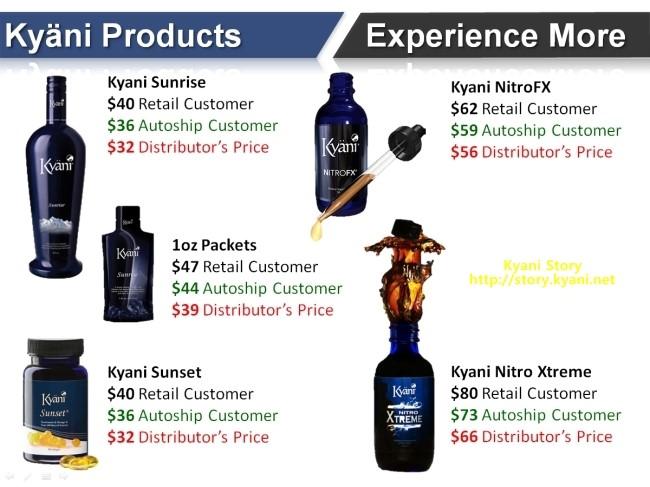 Kyani Business Related Keywords & Suggestions Kyani