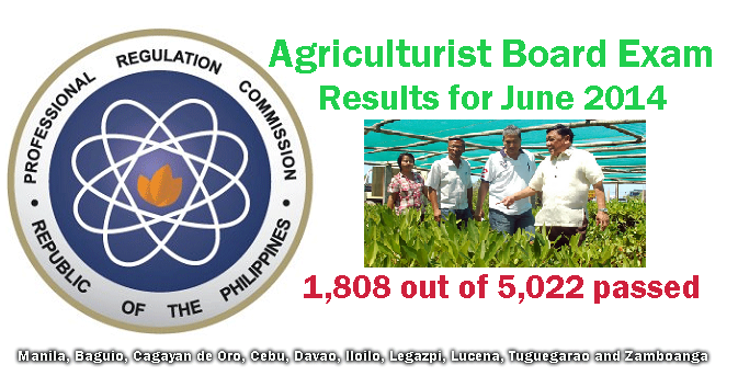1,808 out of 5,022 passed the Agriculturist Licensure Examination for June 2014